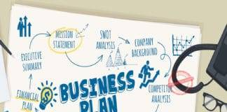 5-year business plan