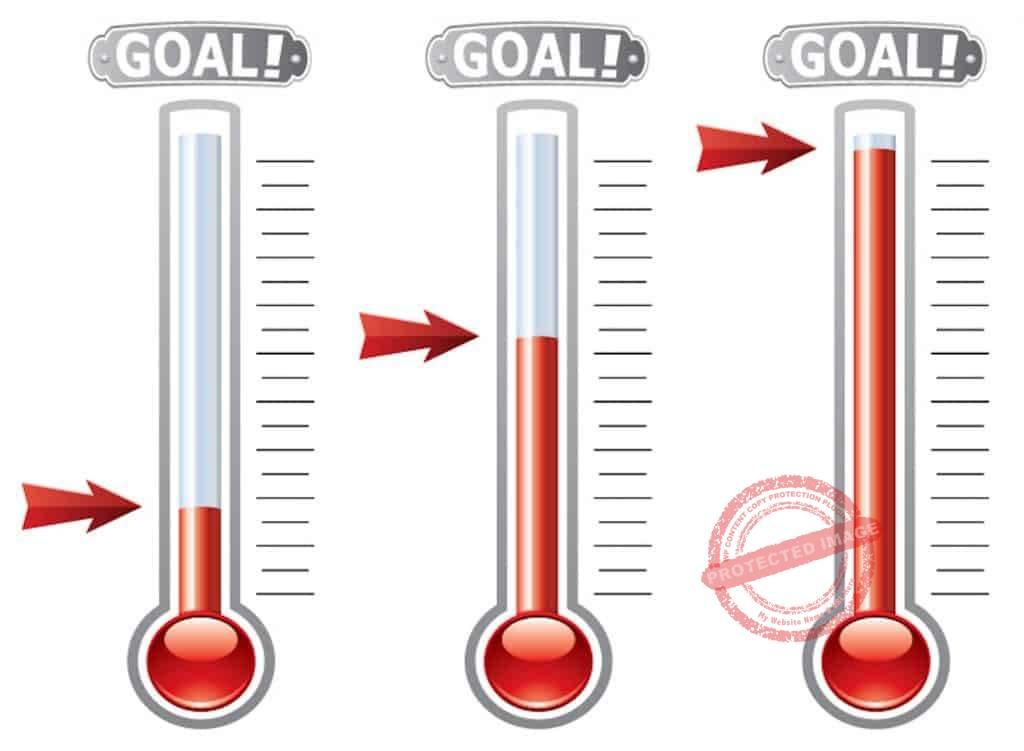 How do you set business goals and achieve them