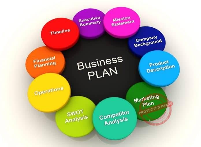 Disciplines for entrepreneurial success