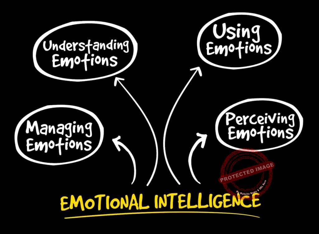 strategies to improve emotional intelligence