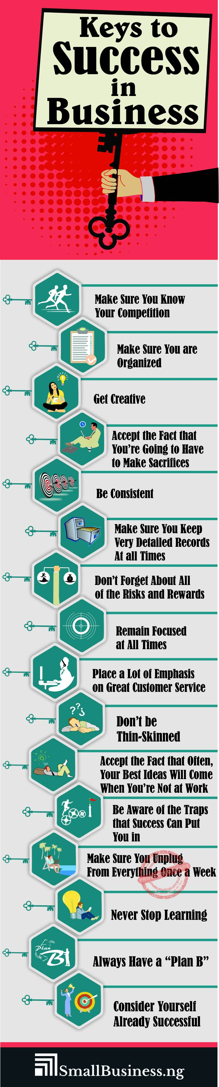 Keys to Success in Business Infographic