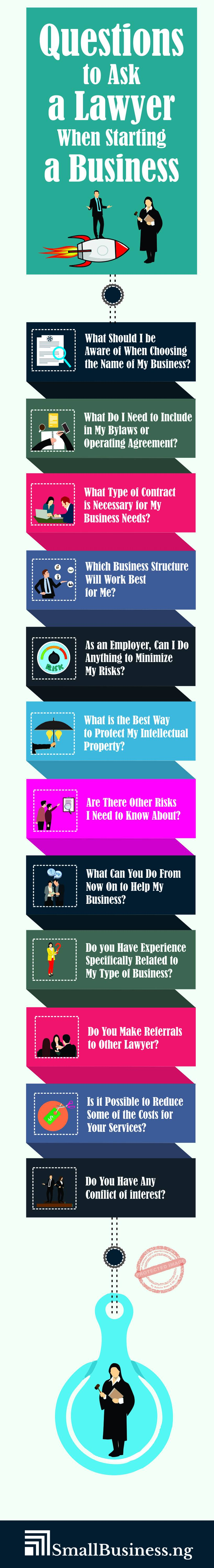 Questions to ask a lawyer when starting a business infographic