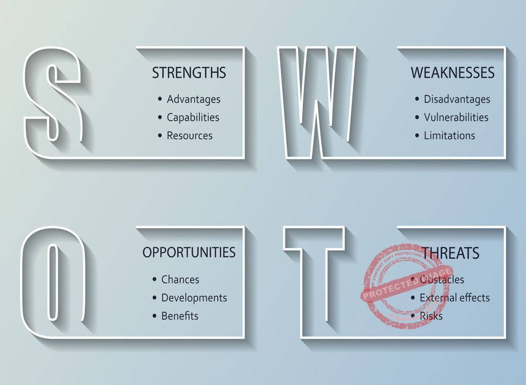 swot analysis a tool for making better business decisions