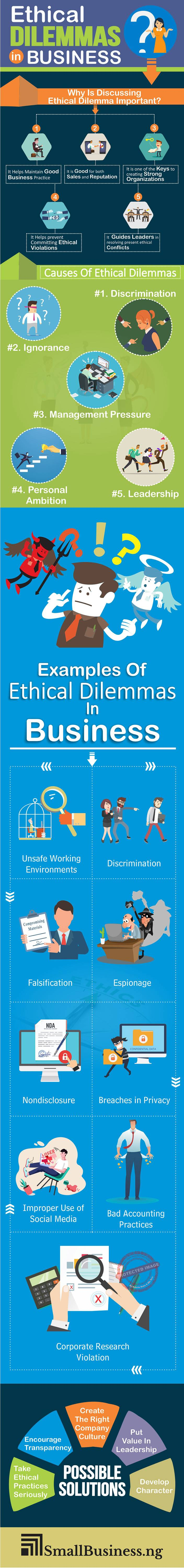 Ethical Dilemmas In Business Infographic