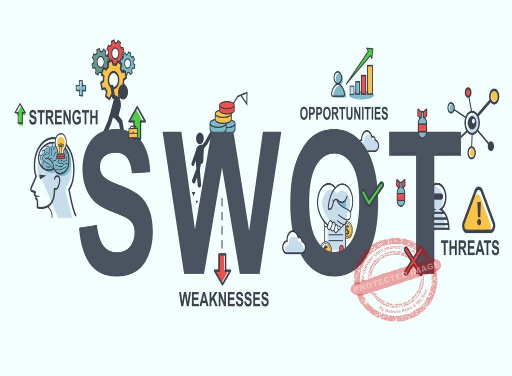 How To Conduct A Personal SWOT Analysis