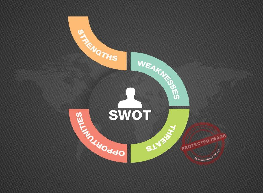 What is swot analysis used for