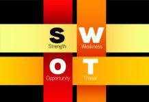 how to do a swot analysis of a business