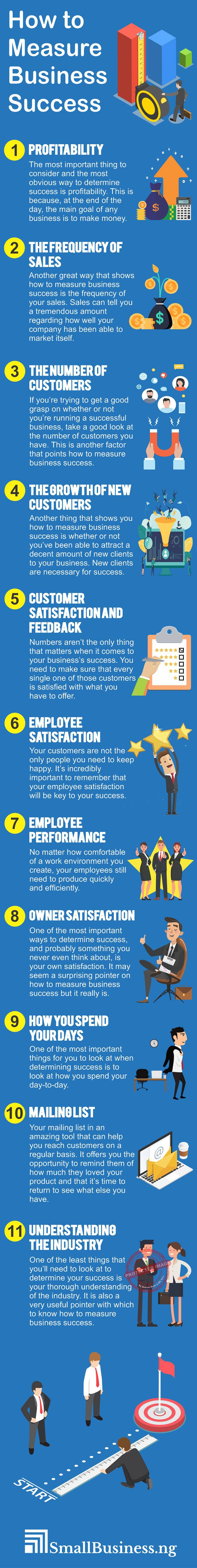 How to measure business success infographics