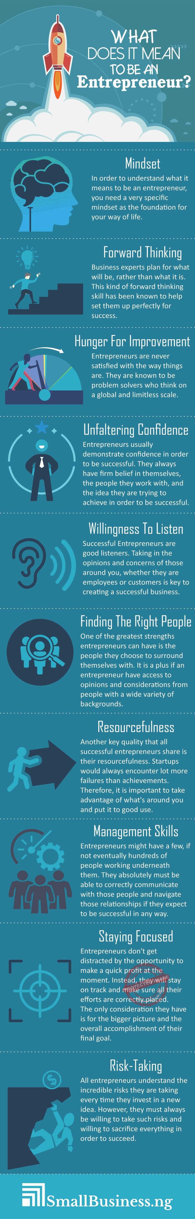 What Does It Mean To Be An Entrepreneur Infographic