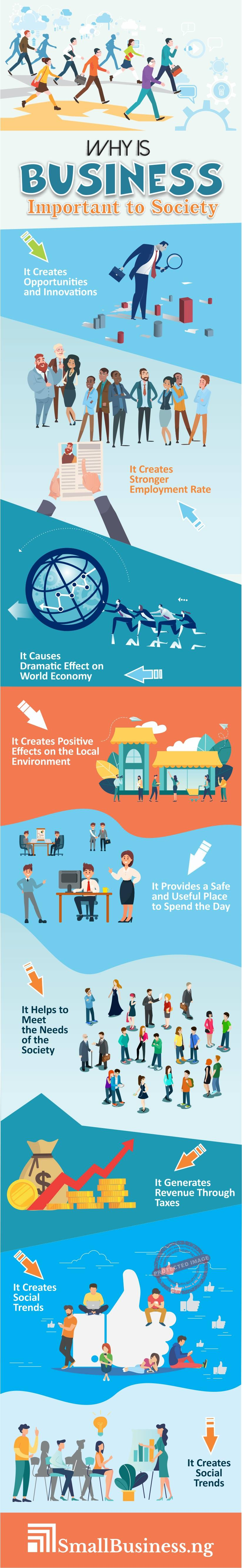 Why is Business Important to society Infographic