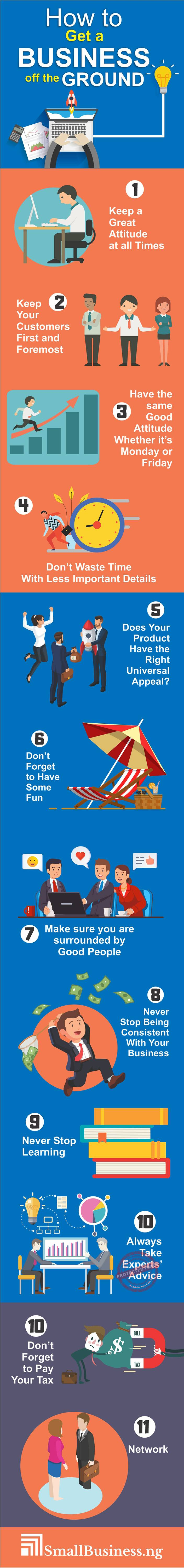 How To Get A Business Off the Ground infographic