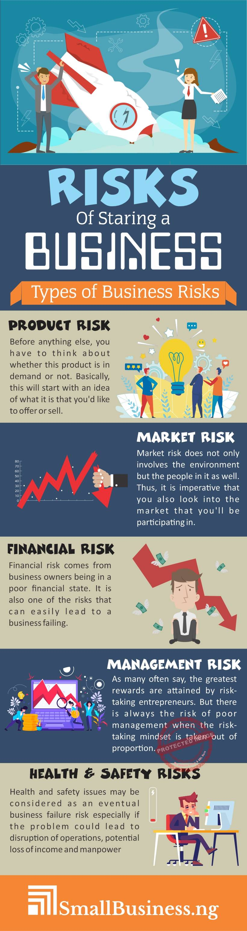 Risks of starting a business infographics