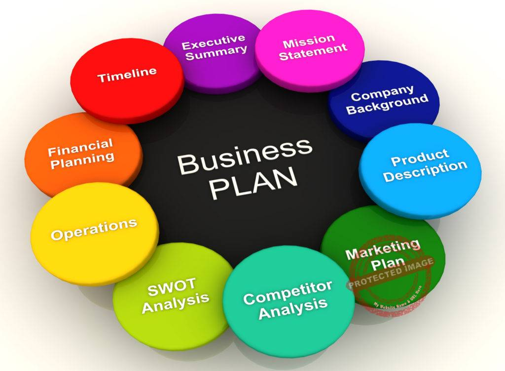 Best business skills to have