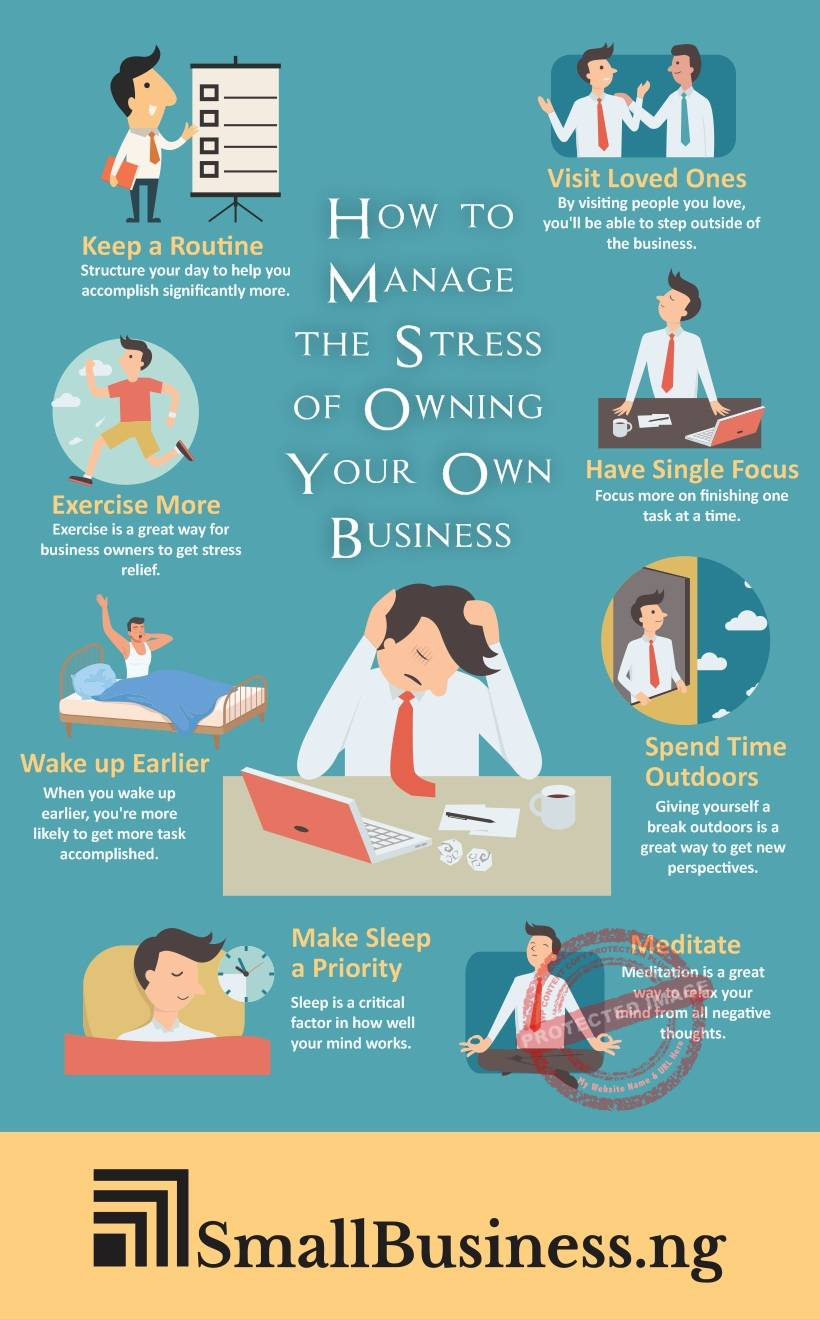 How to manage the stress of owning your own business infographic