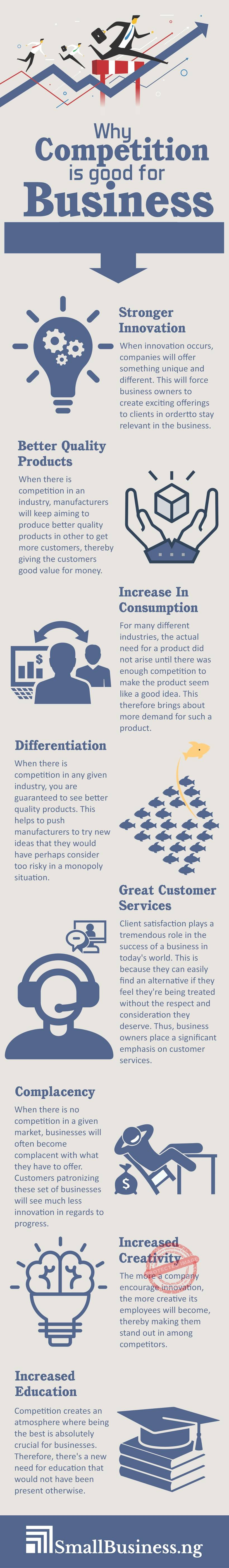 Why Competition is Good for Business infographic