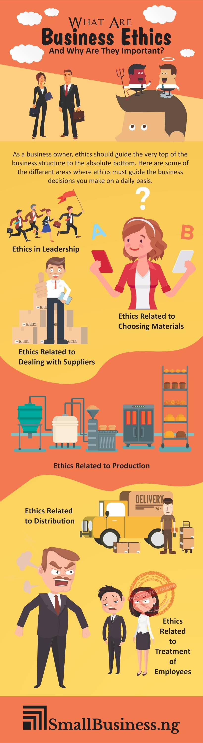 What Are Business Ethics And Why Are They Important infographic