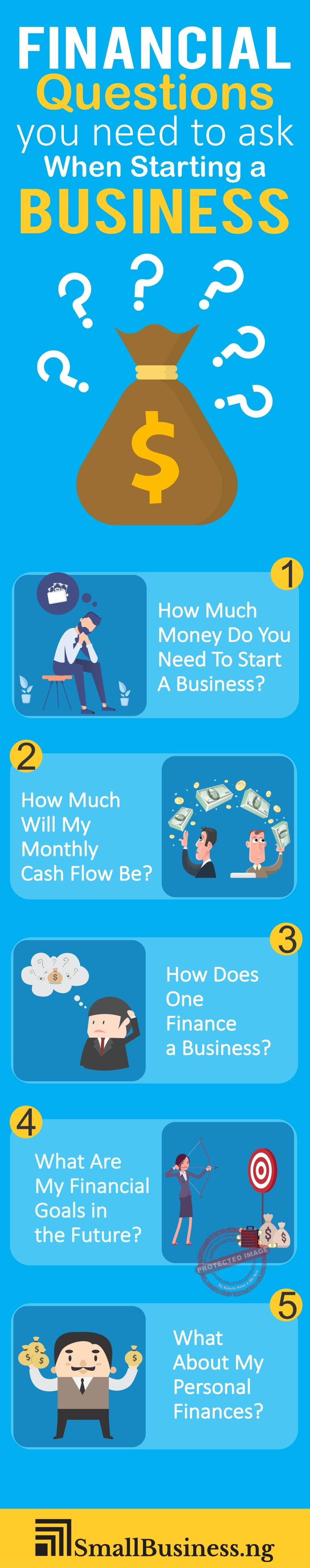 Financial Questions You Need to ask When Starting a Business infographic