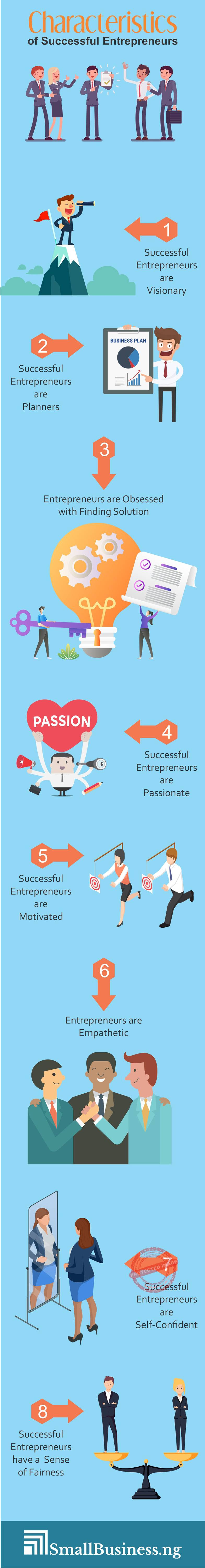 Characteristics of successful entrepreneurs infographic
