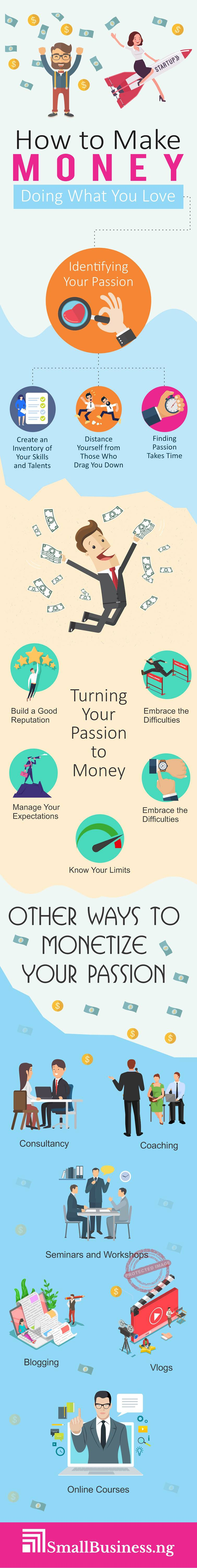 How to make money doing what you love infographic