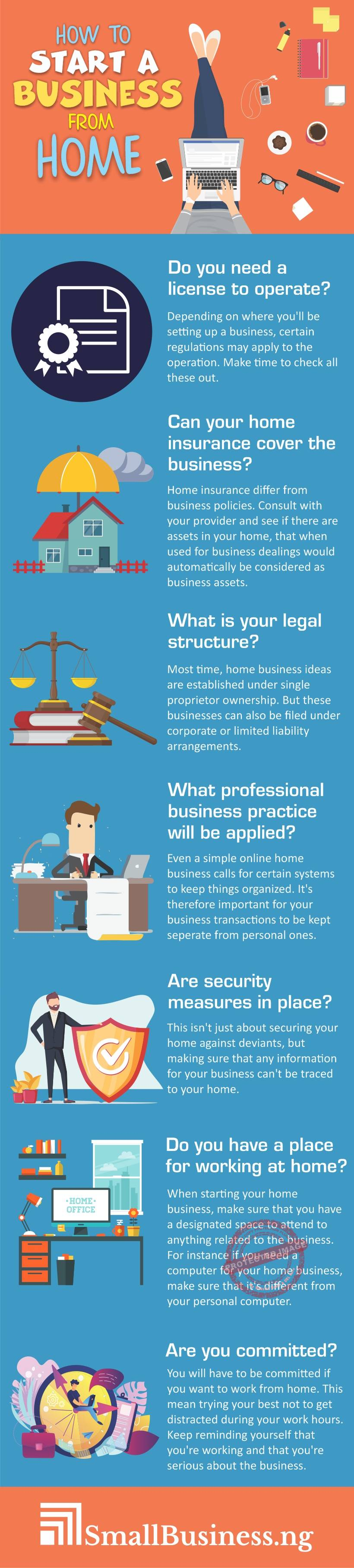 How to start a Business from Home Infographic