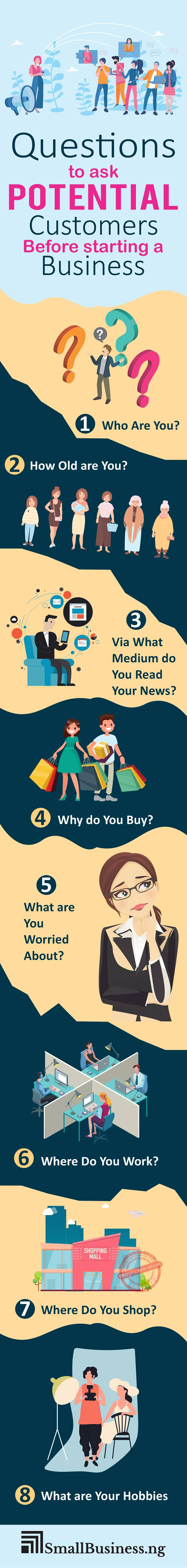 Questions to ask potential customers before starting a business infographic
