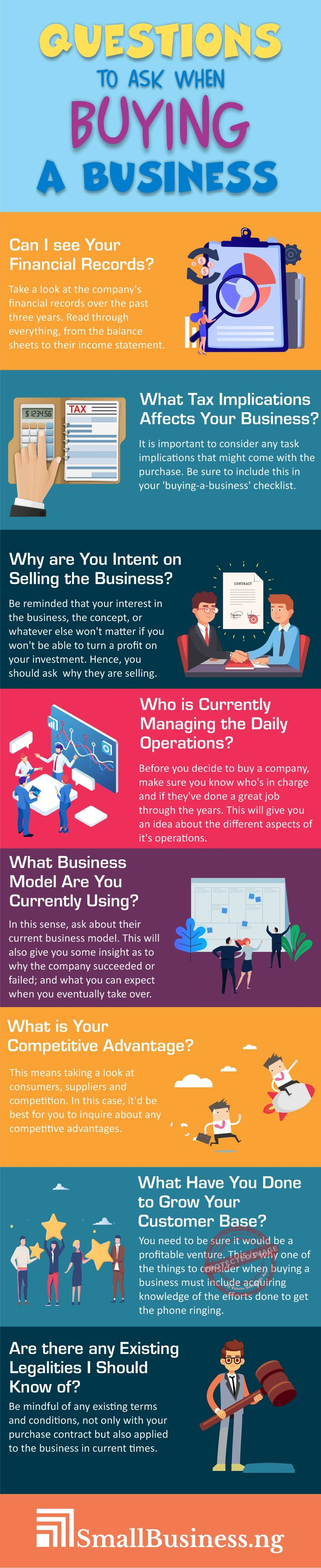 Questions to ask when buying a business infographic
