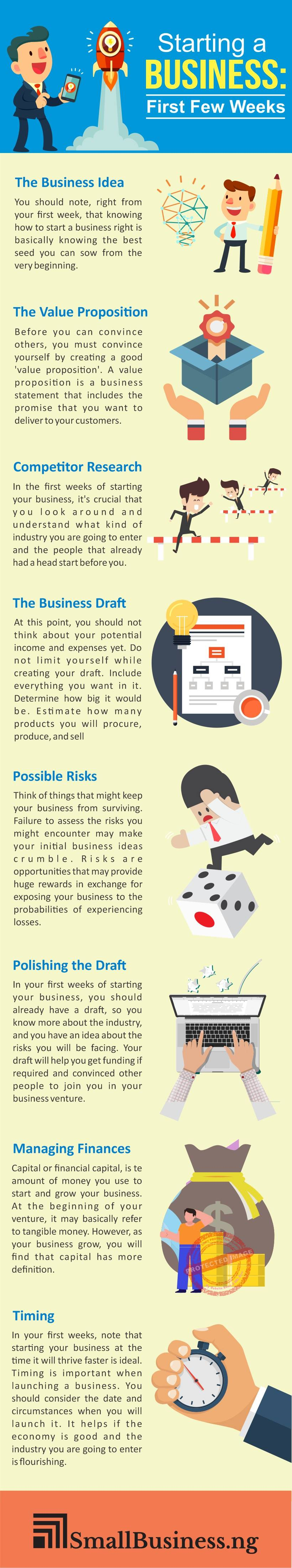 Starting a Business The First Few Weeks Infographic