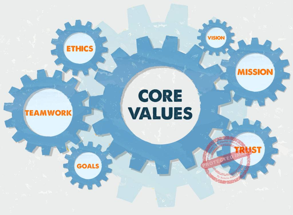what is a company's culture
