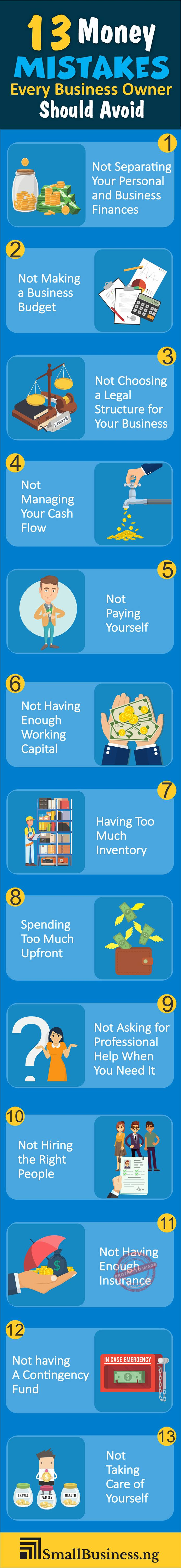 13 Money Mistakes Every Business Owner Should Avoid Infographic