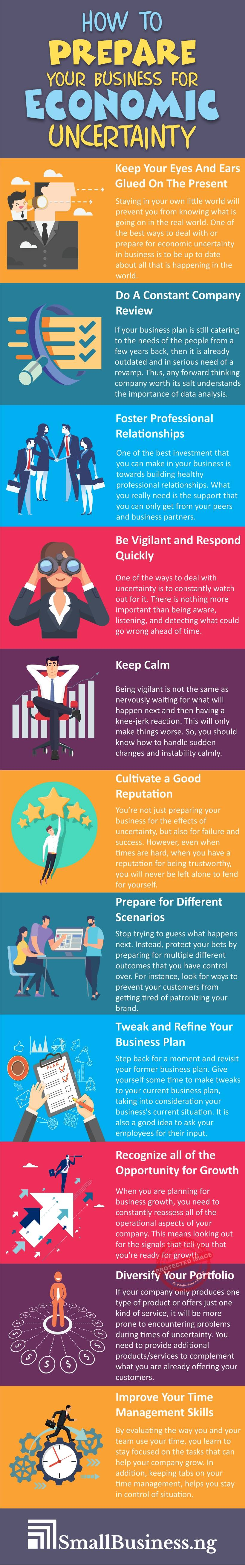 How To Prepare Your Business For Economic Uncertainty Infographic