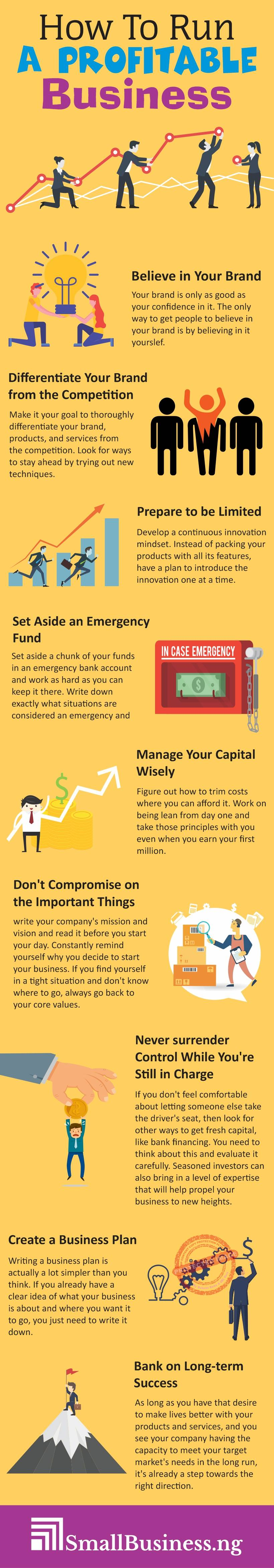 How To Run A Profitable Business Infographic