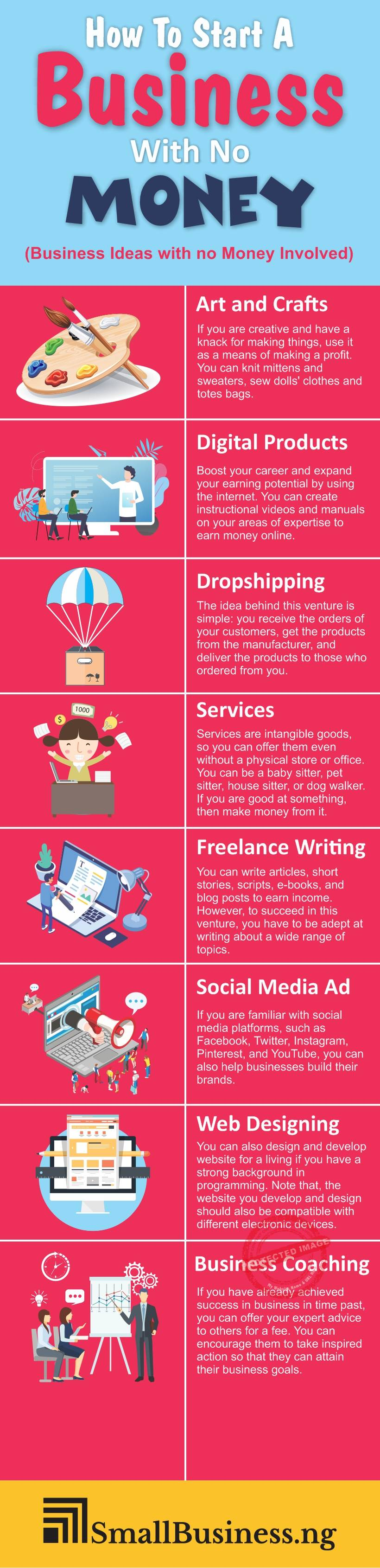 How To Start A Business With No Money Infographic