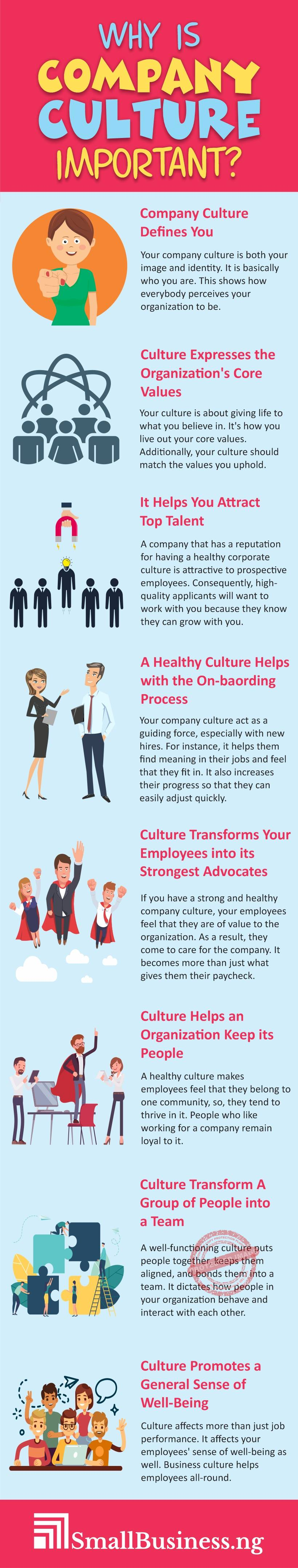 Why Is Company Culture Important Infographic