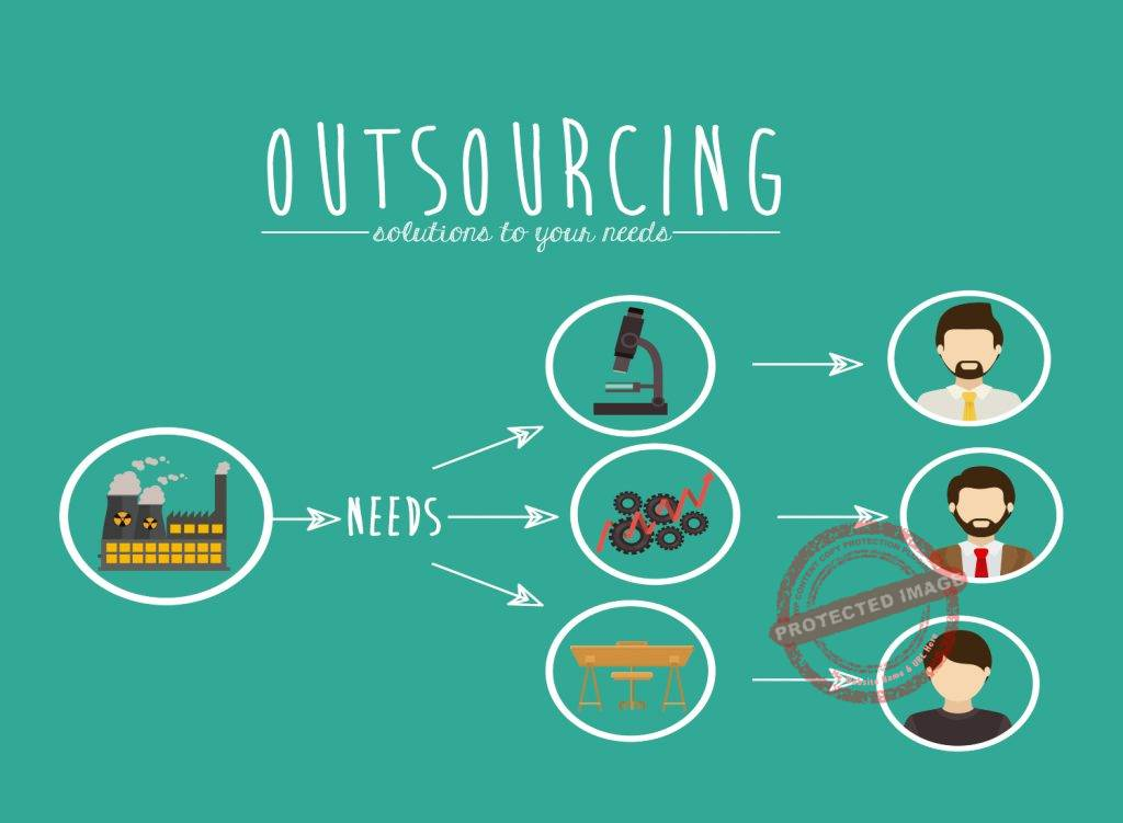 Article on Outsourcing