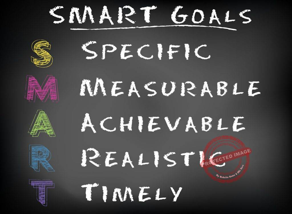 Ways to set goals for your small business 2