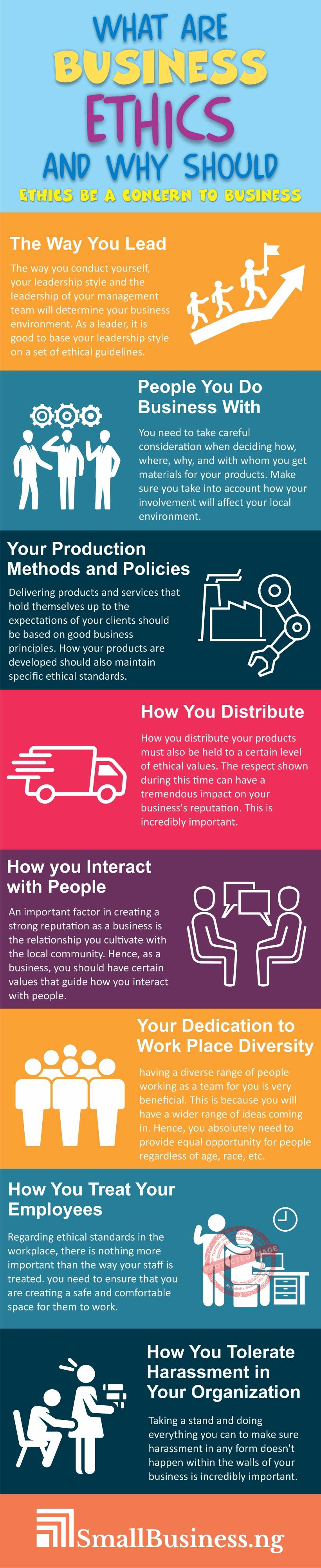 What Are Business Ethics And Why Should Ethics Be A Concern To Business Infographic