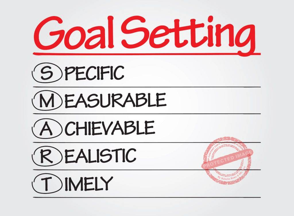Why is setting goals important in business