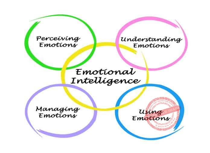 6 Ways to Gain Control of Your Emotions
