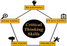 How To Be A Critical Thinker