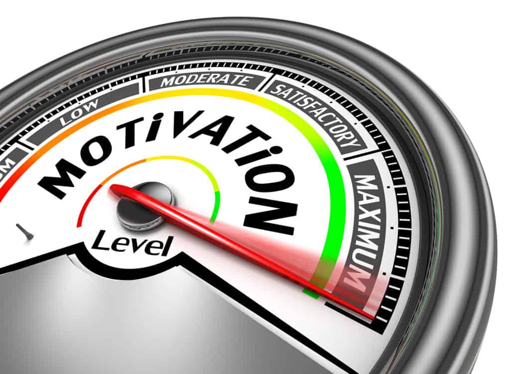 Motivation For Your Employees