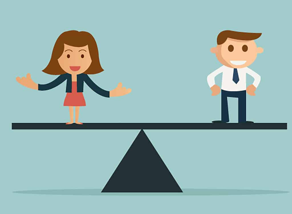 Motivation strategies for employees