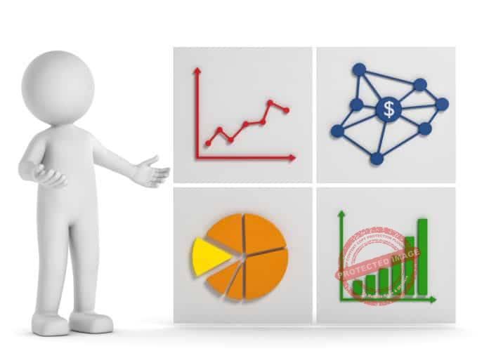 measure success in business