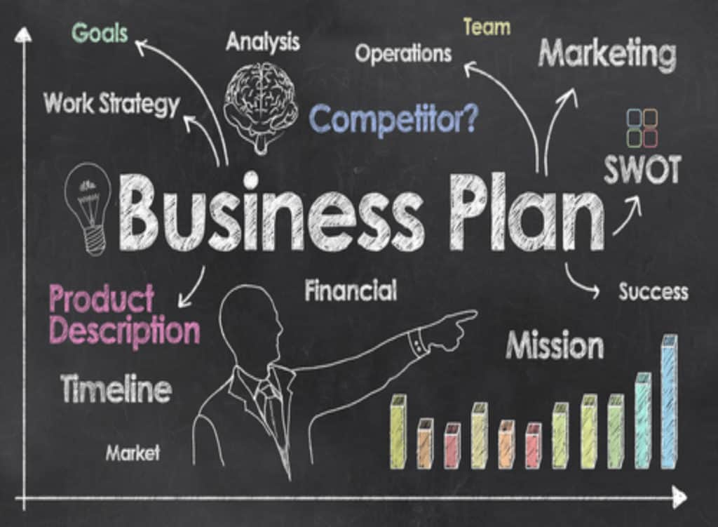 Creating a business plan forecast