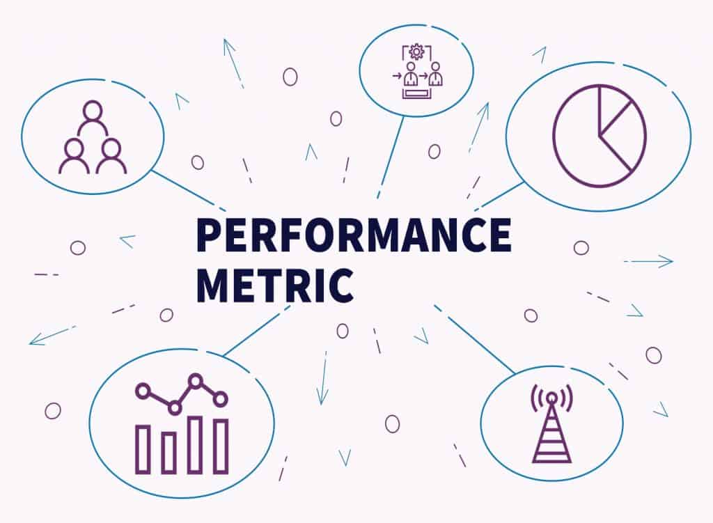 What are the key performance indicators of a business
