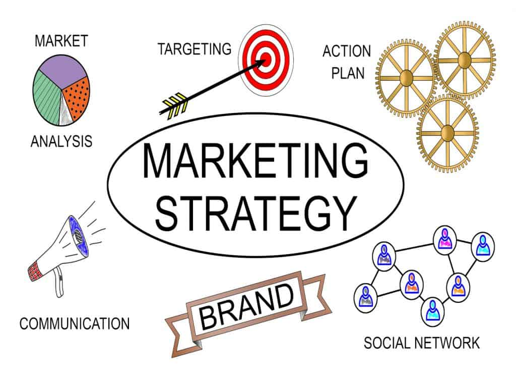 What are the marketing strategies for small business