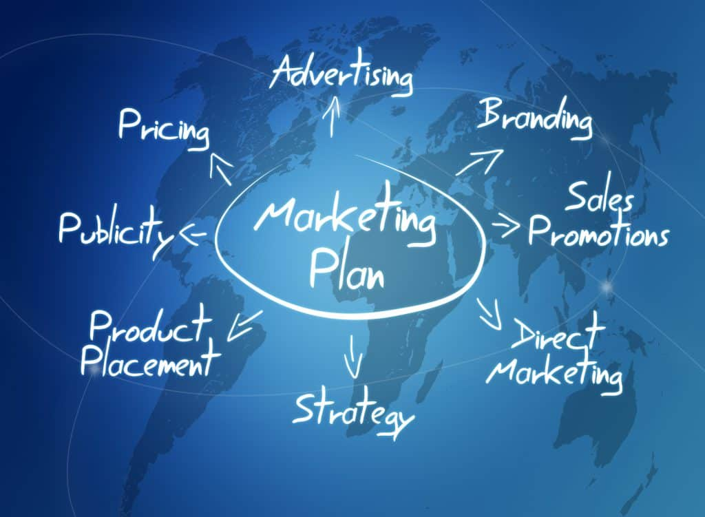 small business marketing strategies that work