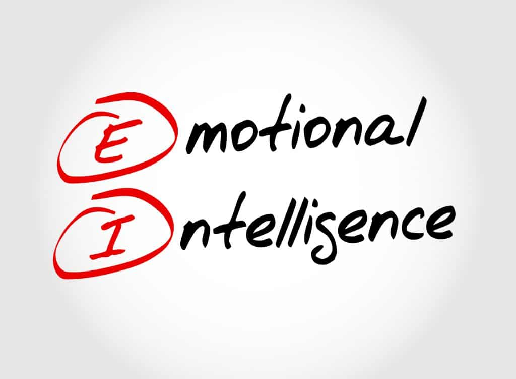 How to Improve Your Emotional Intelligence As A Business Owner